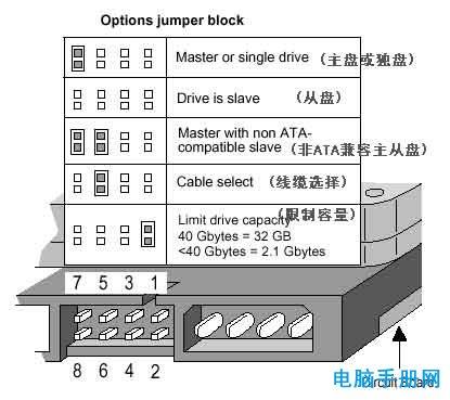 如何设置硬盘主盘从盘跳线(图解)