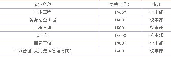 武汉体育学院是几本_武汉工程科技学院怎么样好不好?是几本?是独立学院吗?